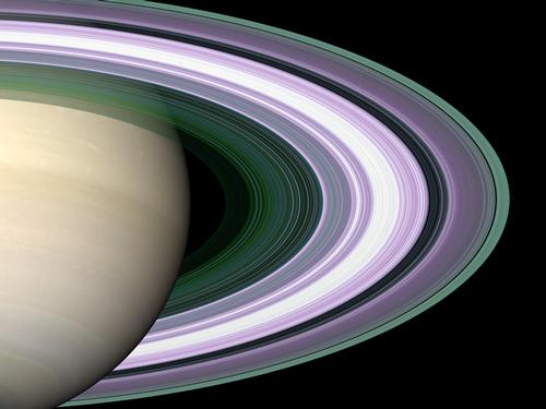 Saturns ringer
