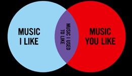 musicvenndiag.jpg